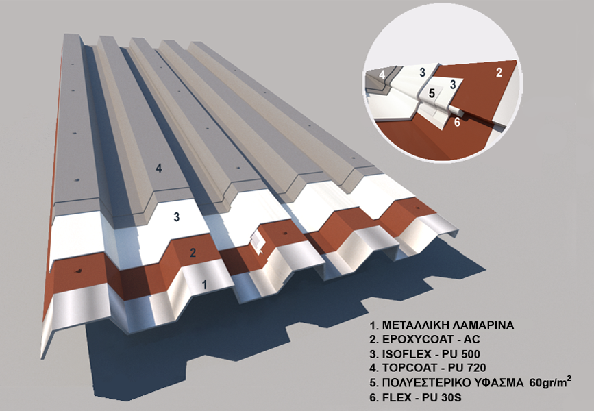 Στεγάνωση μεταλλικής οροφής με επαλειφόμενη πολυουρεθανική επίστρωση και προστατευτική πολυουρεθανική αλειφατική βαφή