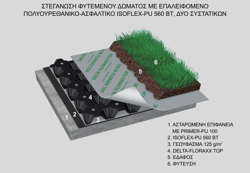 Στεγάνωση φυτεμένου δώματος με επαλειφόμενο πολυουρεθανικό-ασφαλτικό ISOFLEX-PU 560 BT, δύο συστατικών